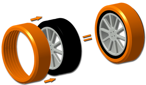 cinematique du montage pneu